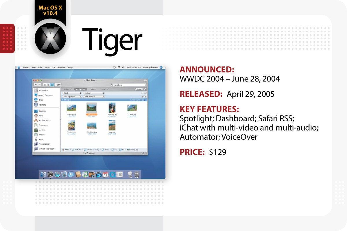 Computerworld > The Evolution of Mac OS X / macOS > TIger
