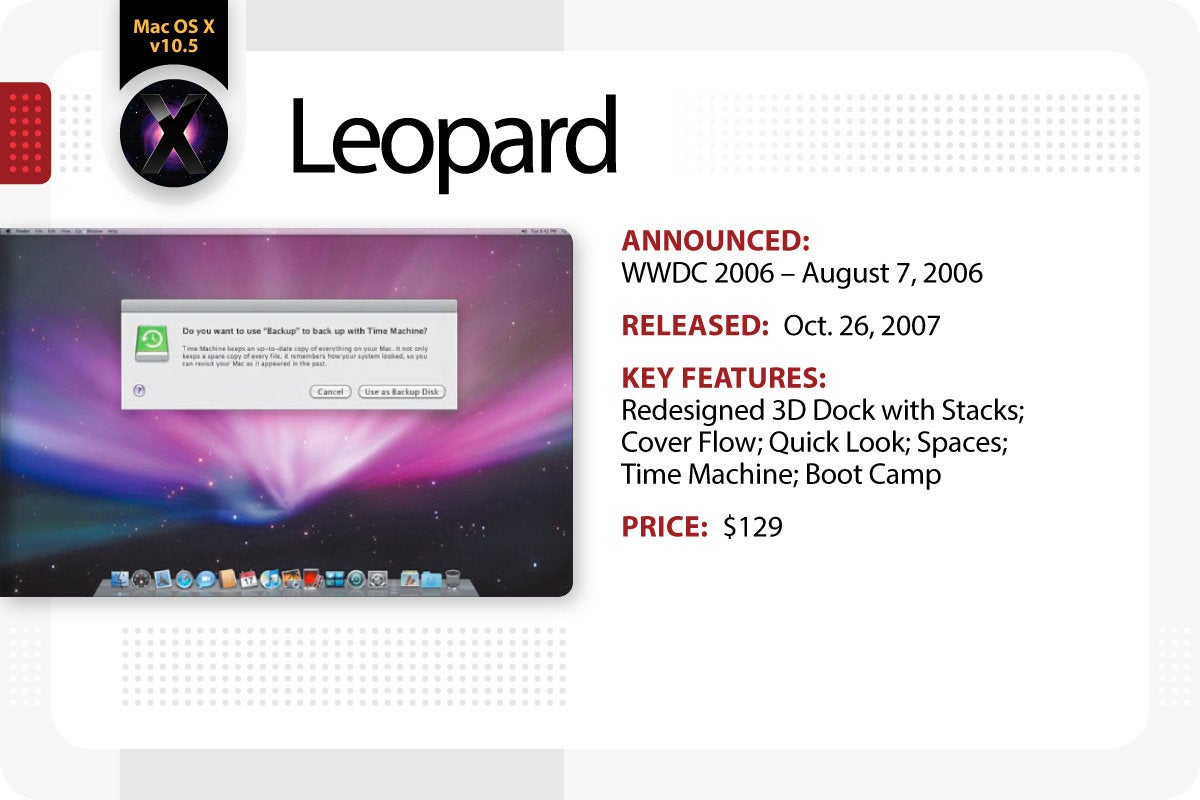 Computerworld > The Evolution of Mac OS X / macOS > Leopard