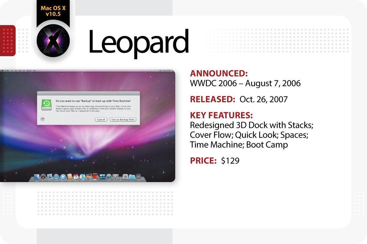 Computerworld > The Evolution of Mac OS X / macOS > Leopard