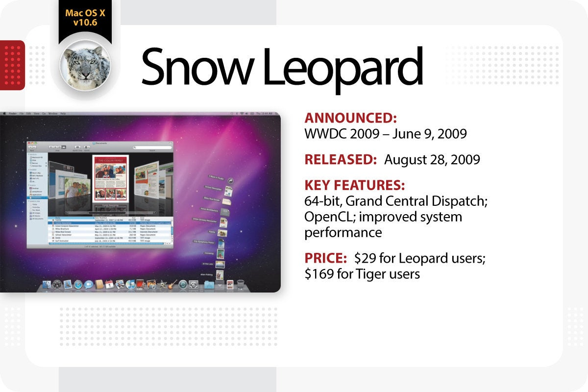 Computerworld > The Evolution of Mac OS X / macOS > Snow Leopard