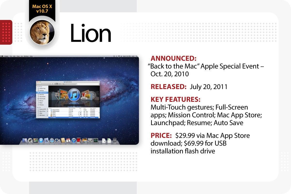 Computerworld > The Evolution of Mac OS X / macOS > Lion