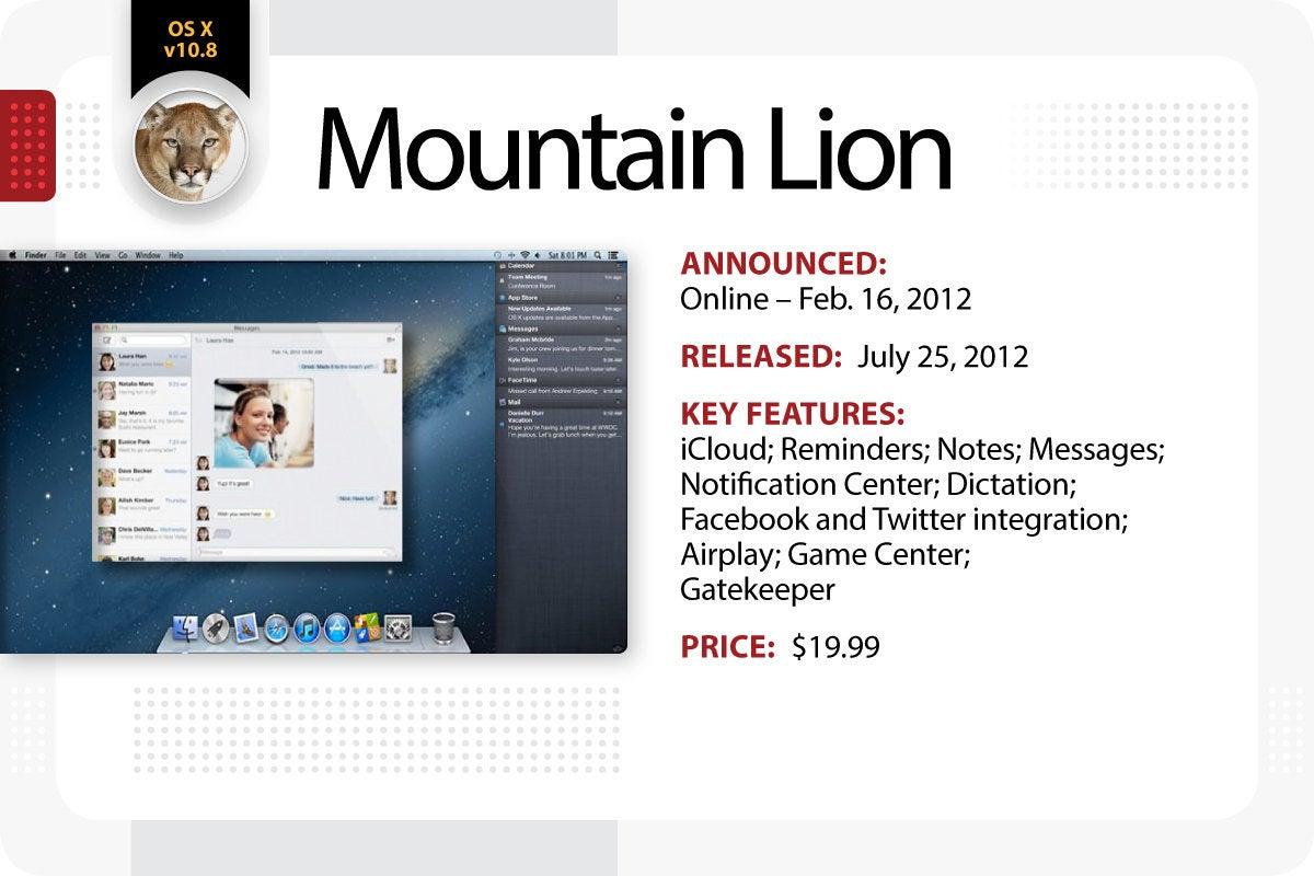 Computerworld > The Evolution of Mac OS X / macOS > Mountain Lion