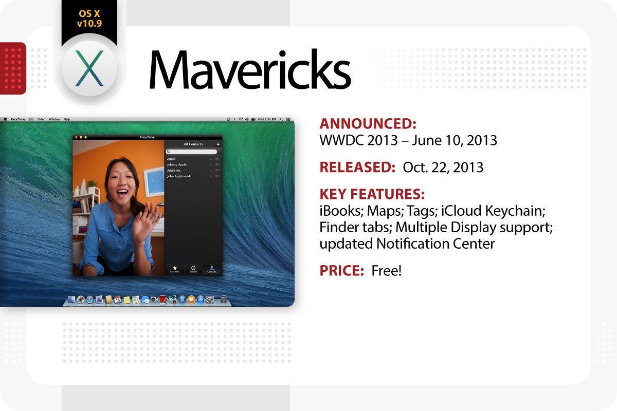 Computerworld > The Evolution of Mac OS X / macOS > Mavericks
