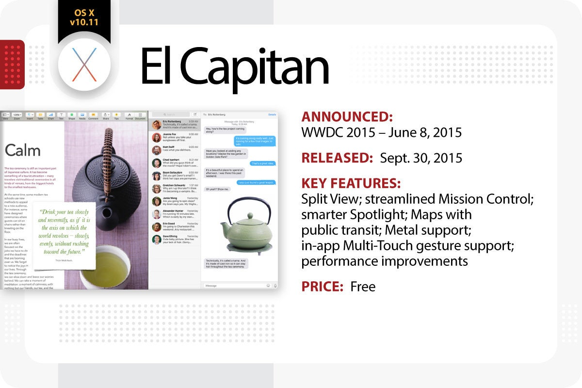 Computerworld > The Evolution of Mac OS X / macOS > El Capitan