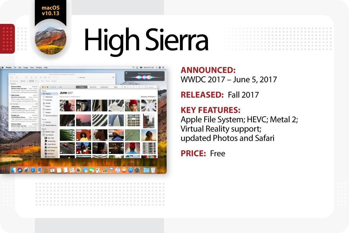 Computerworld > The Evolution of Mac OS X / macOS > High Sierra