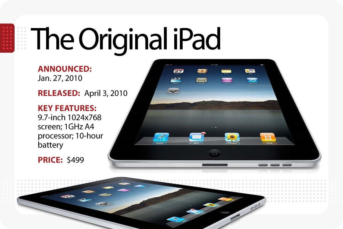 Computerworld > The Evolution of the iPad > The Original iPad