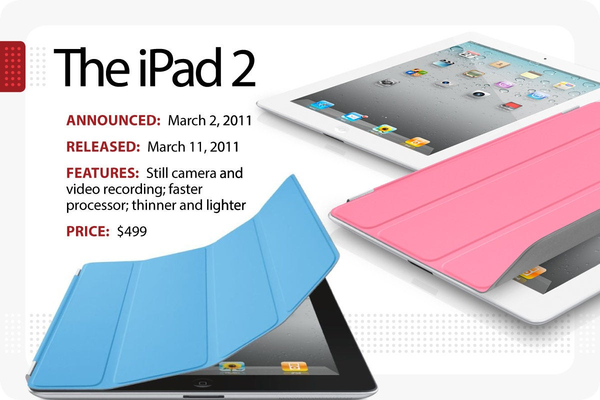 Computerworld > The Evolution of the iPad > The iPad 2