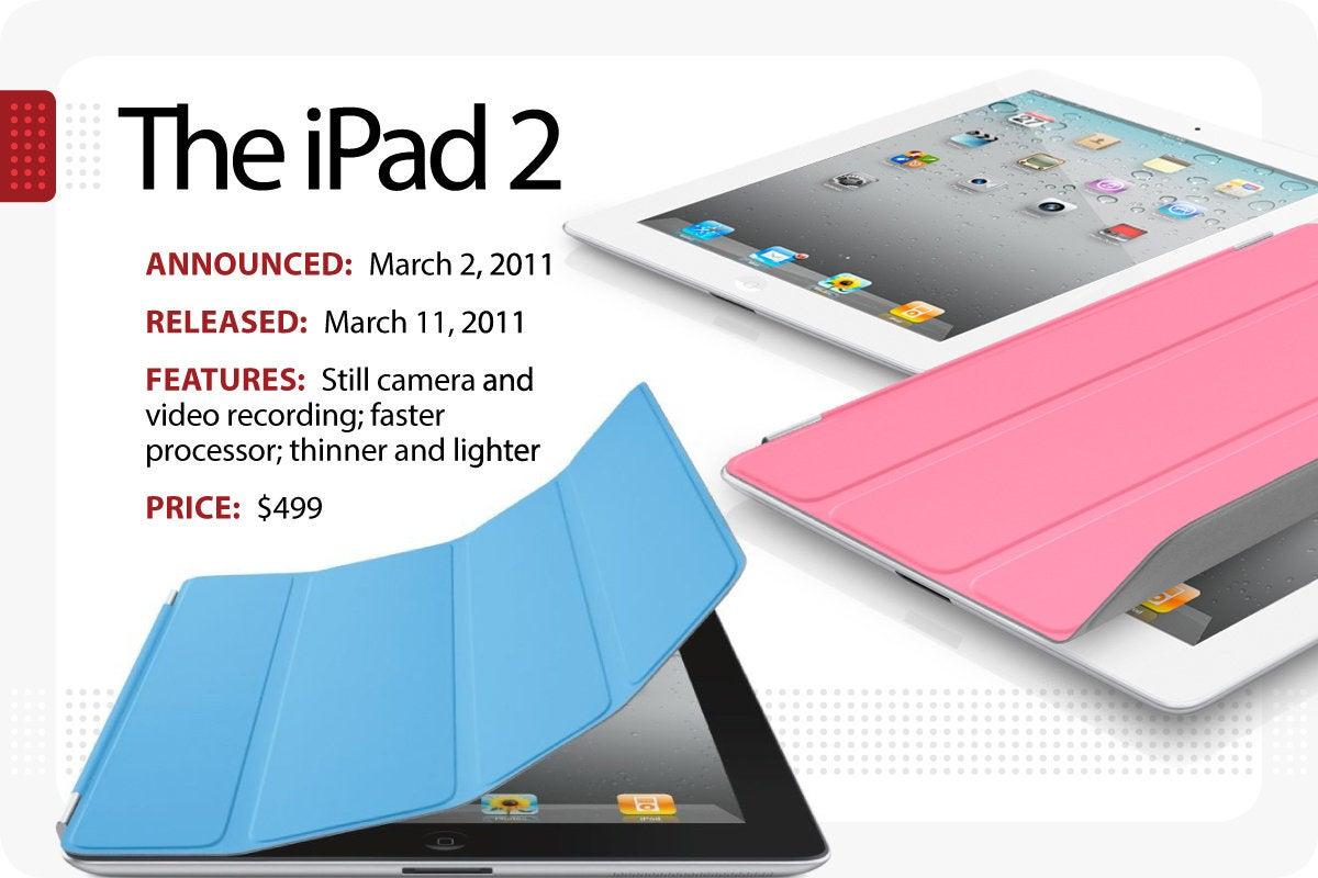Computerworld > The Evolution of the iPad > The iPad 2
