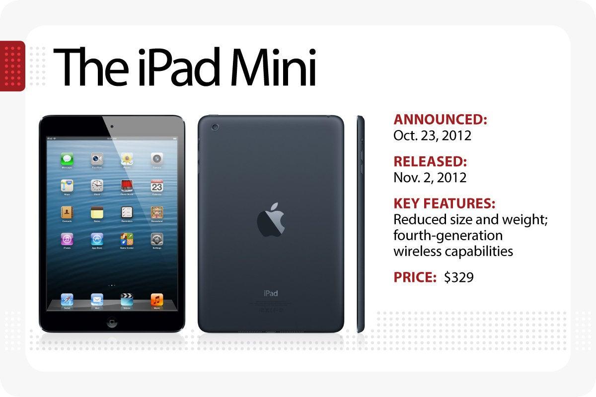 Computerworld > The Evolution of the iPad > The iPad Mini