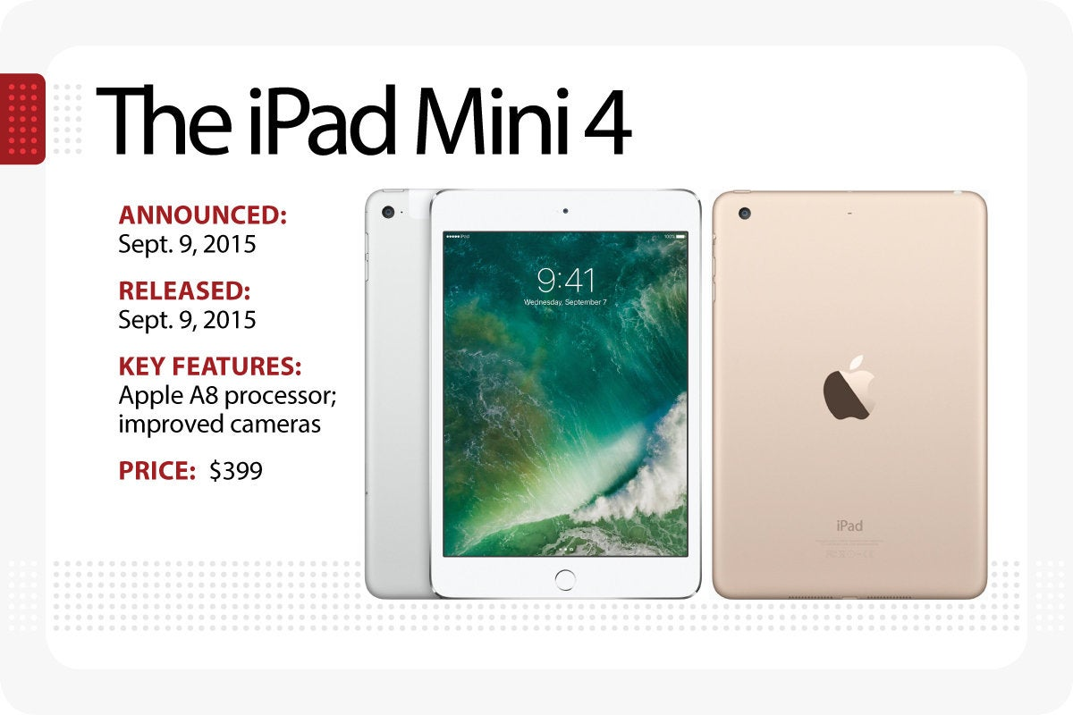 Computerworld > The Evolution of the iPad > The iPad Mini 4