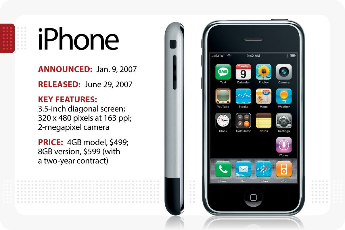 Computerworld > The Evolution of the iPhone > The Original iPhone
