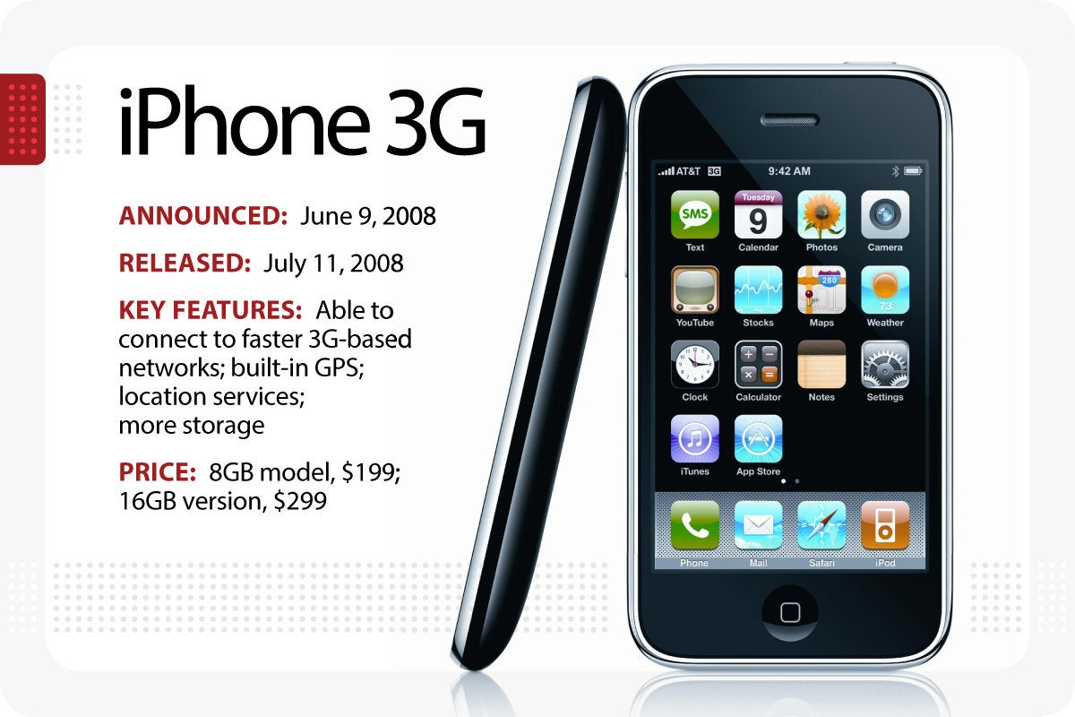 Computerworld > The Evolution of the iPhone > iPhone 3G