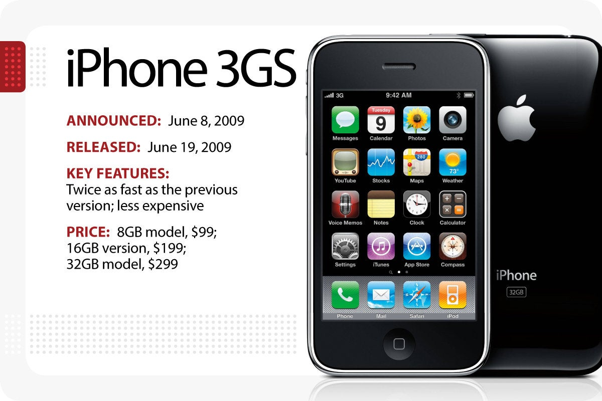 Computerworld > The Evolution of the iPhone > iPhone 3GS