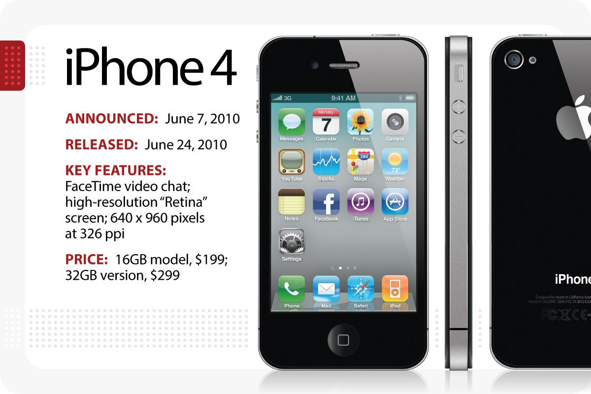 Computerworld > The Evolution of the iPhone > iPhone 4