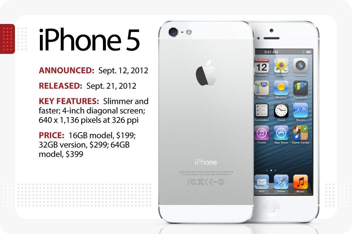 Computerworld > The Evolution of the iPhone > iPhone 5