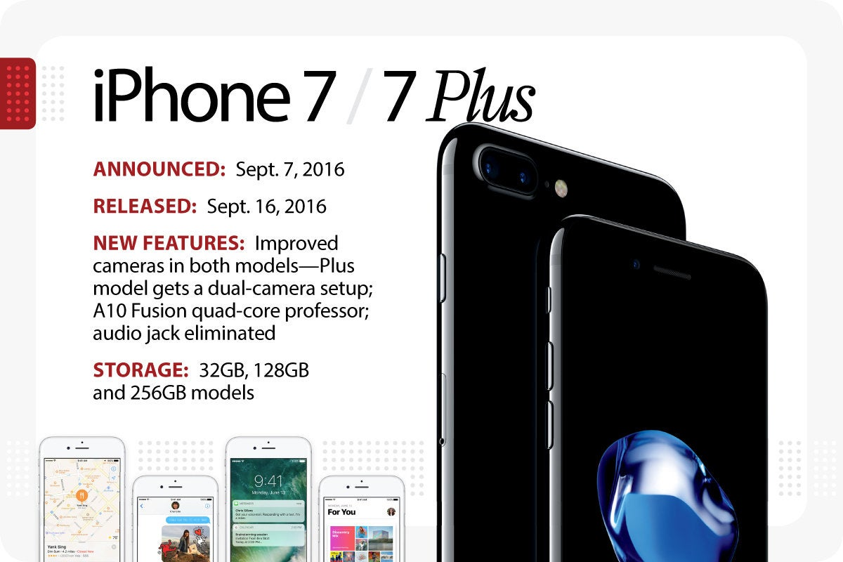 Computerworld > The Evolution of the iPhone > iPhone 7 / 7 Plus