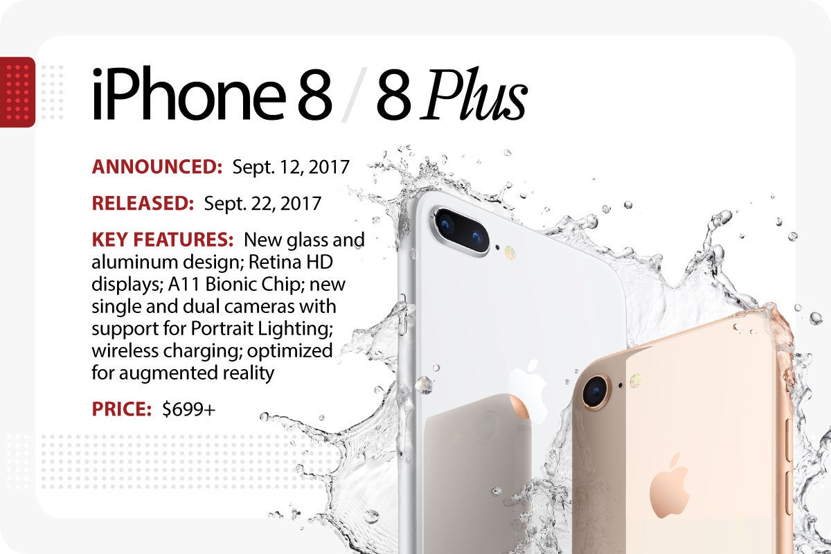 Computerworld > The Evolution of the iPhone > iPhone 8 / 8 Plus