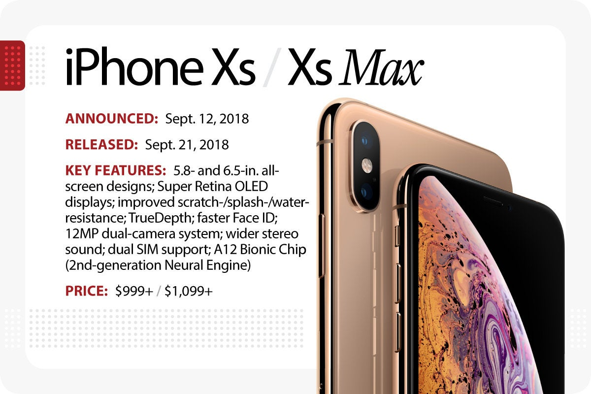 Computerworld > The Evolution of the iPhone > iPhone XS / XS Max