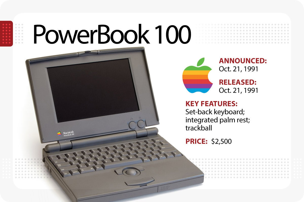 Computerworld > The Evolution of the MacBook > PowerBook