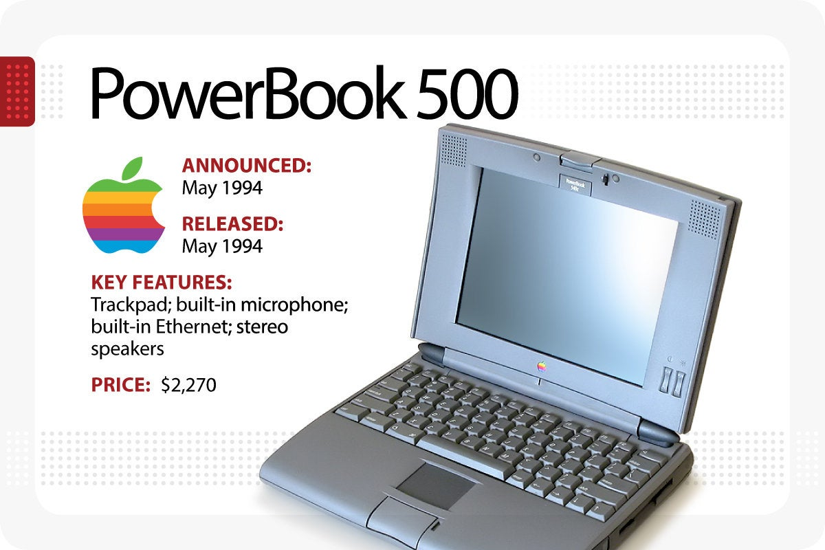 Computerworld > The Evolution of the MacBook > PowerBook 500