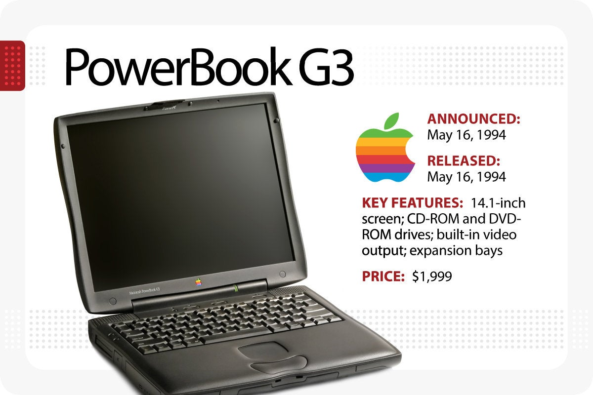 Computerworld > The Evolution of the MacBook > PowerBook G3