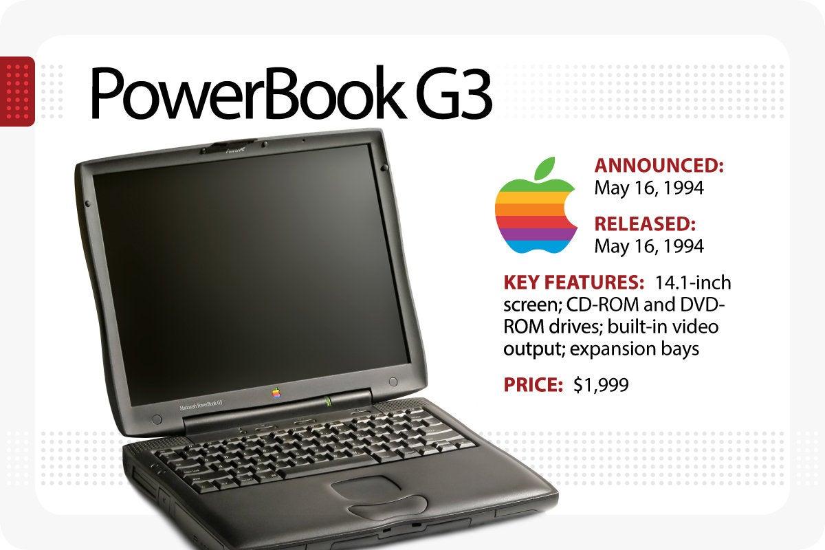 Computerworld > The Evolution of the MacBook > PowerBook G3