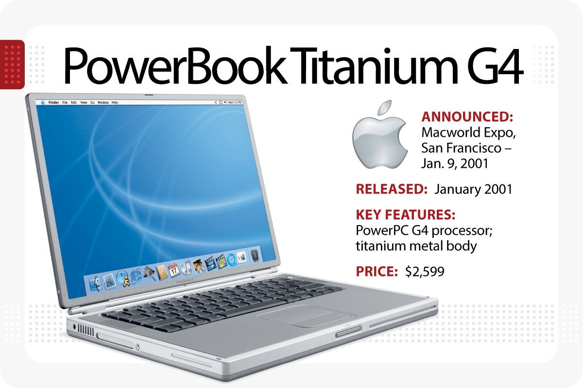 Computerworld > The Evolution of the MacBook > PowerBook Titanium G4