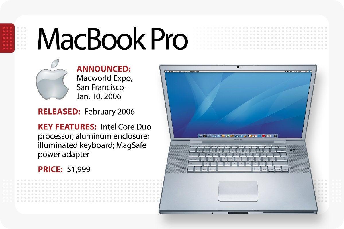 Computerworld > The Evolution of the MacBook > MacBook Pro