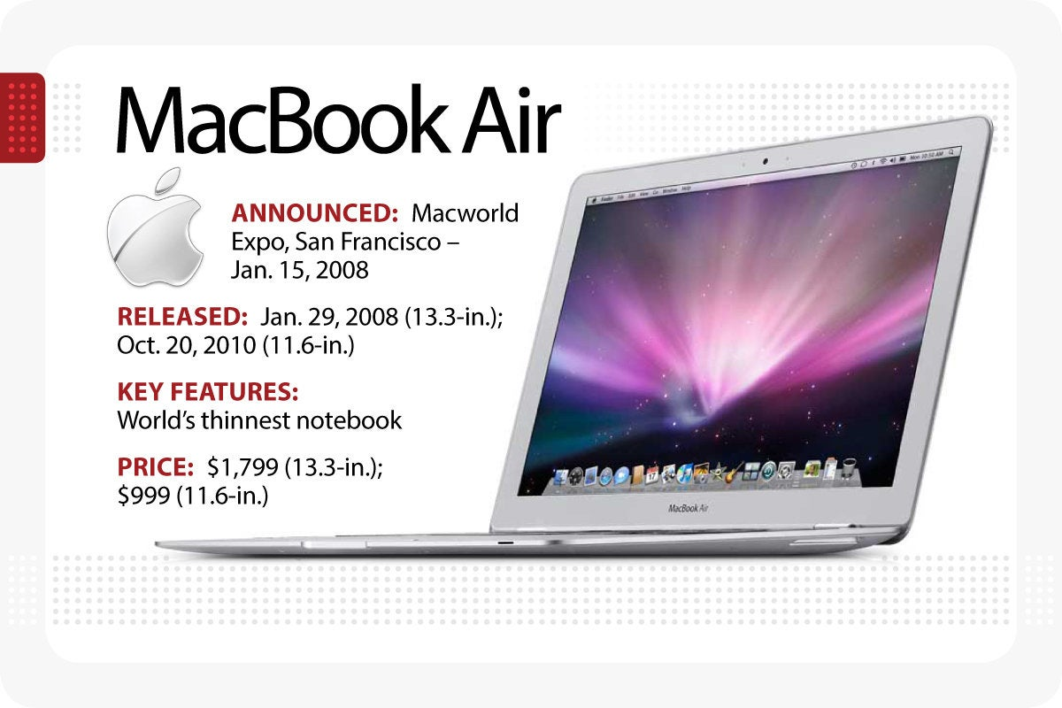 Computerworld > The Evolution of the MacBook > MacBook Air