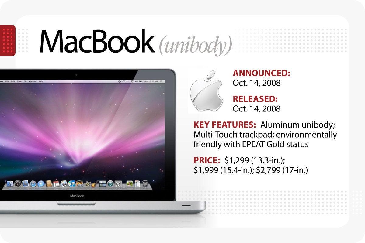 Computerworld > The Evolution of the MacBook > MacBook (unibody)