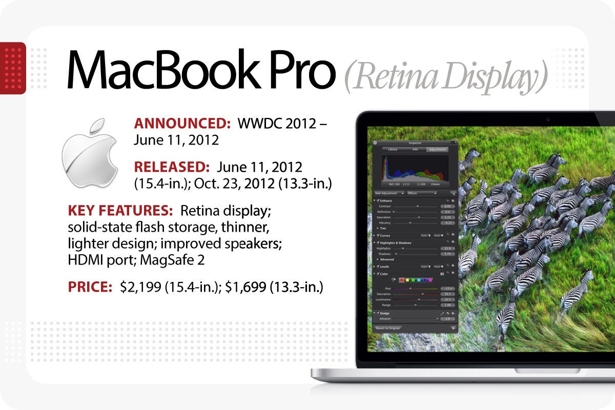 Computerworld > The Evolution of the MacBook > MacBook Pro (Retina Display)