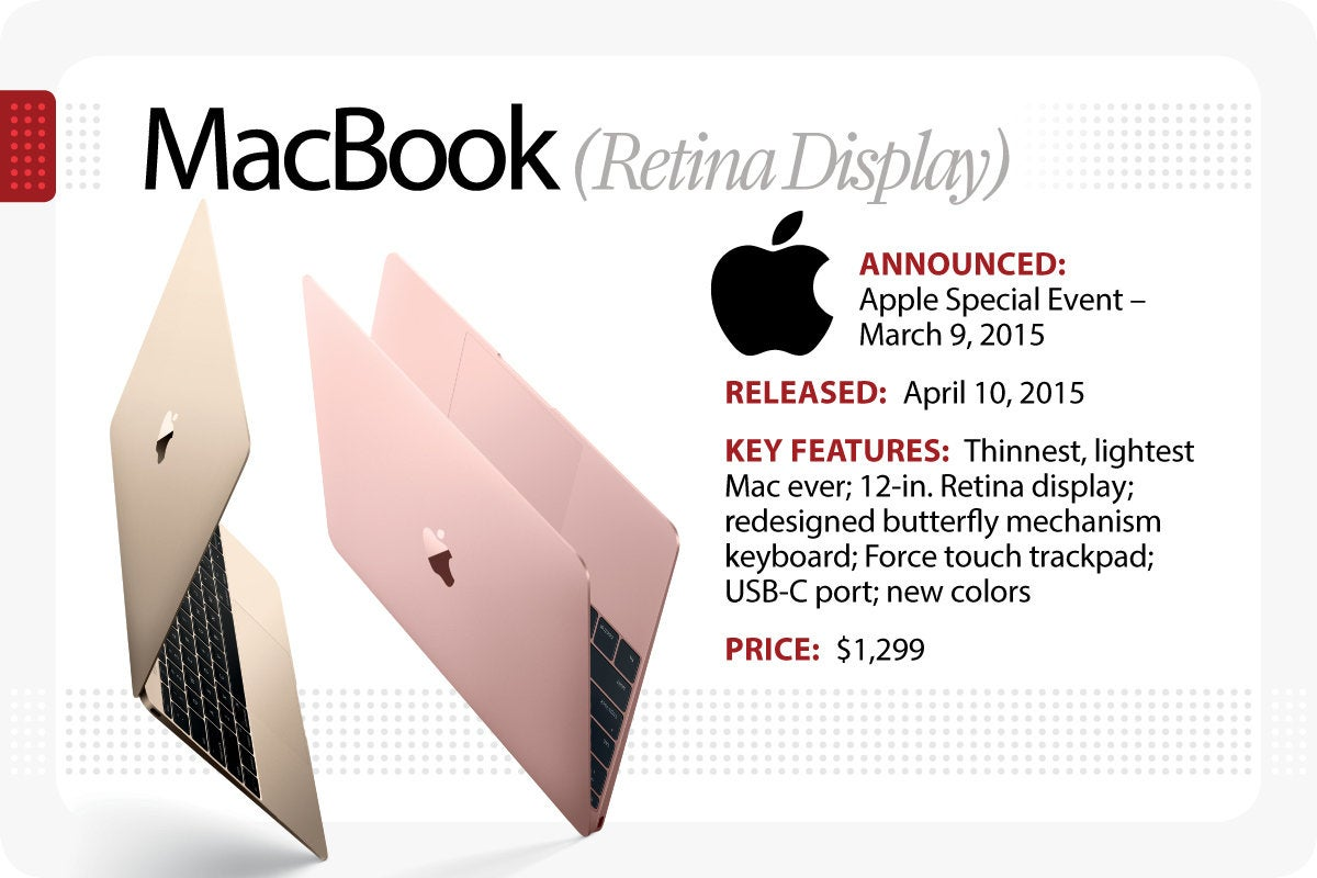 Computerworld > The Evolution of the MacBook > MacBook (Retina Display)