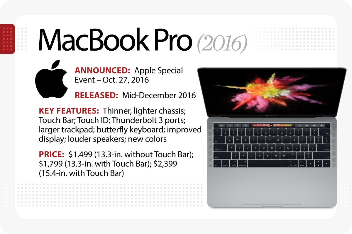 Computerworld > The Evolution of the MacBook > MacBook Pro (2016)