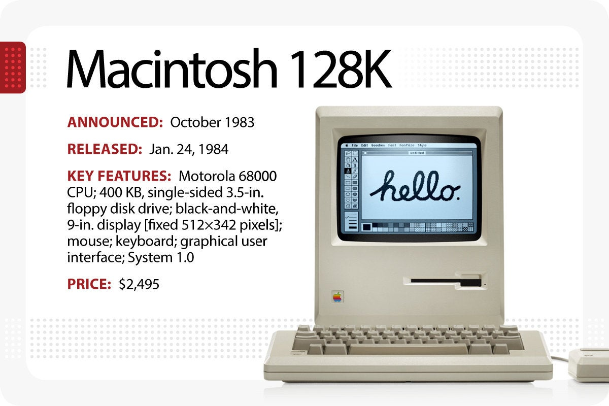 Computerworld > The Evolution of the Macintosh > Macintosh 128K