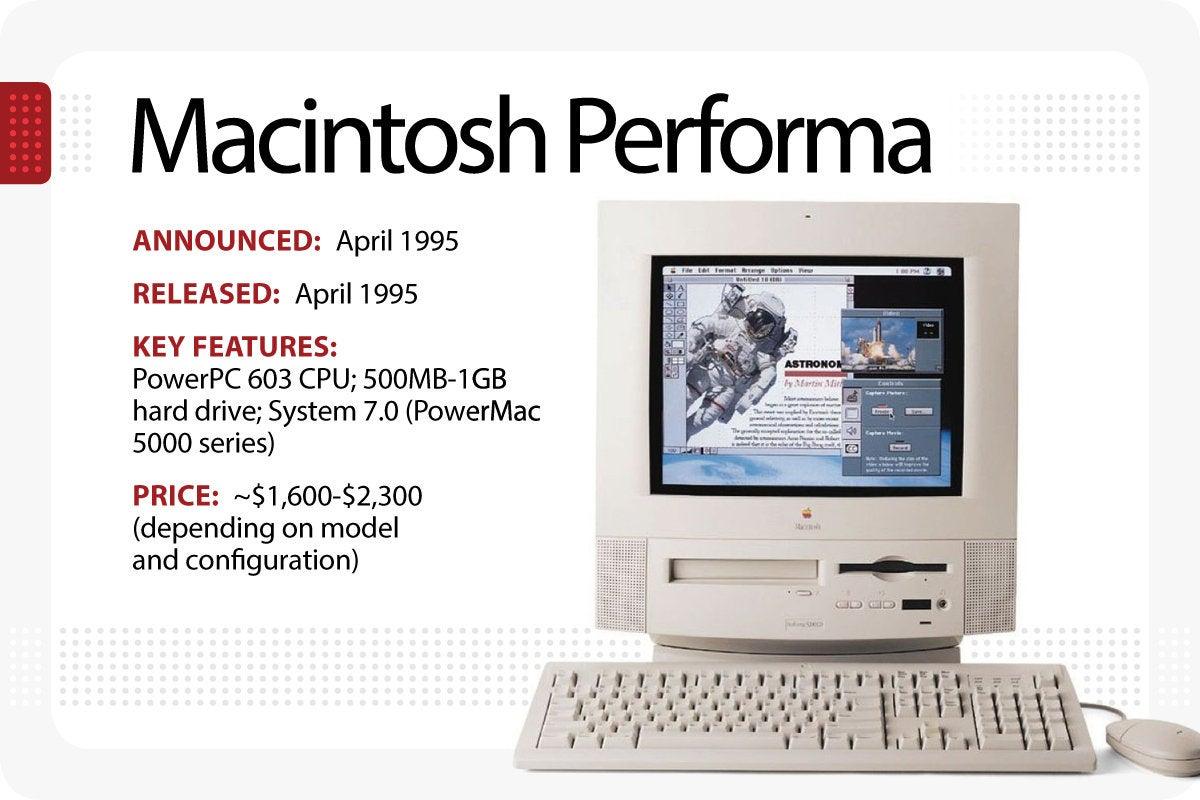 Computerworld > The Evolution of the Macintosh > Macintosh Performa