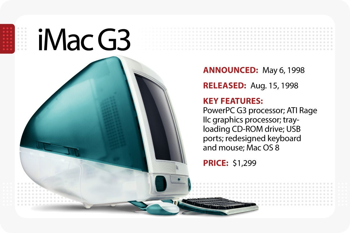 Computerworld > The Evolution of the Macintosh > iMac G3