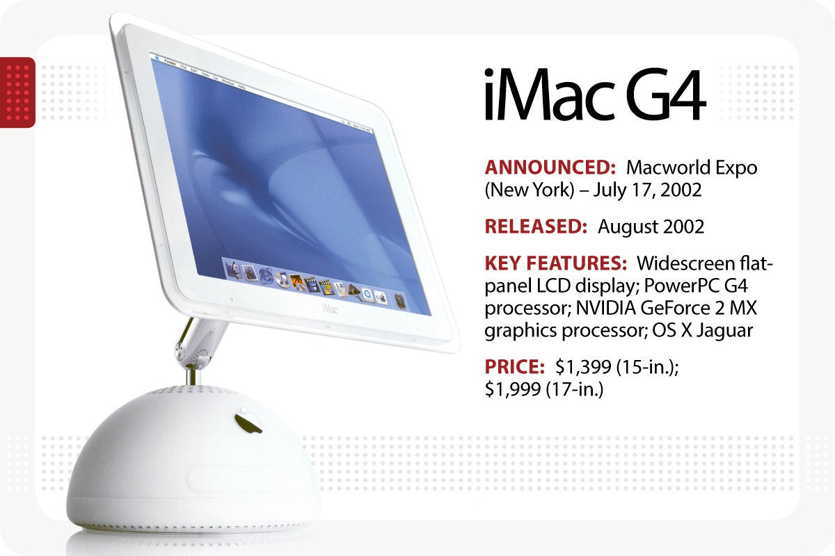 Computerworld > The Evolution of the Macintosh > iMac G4