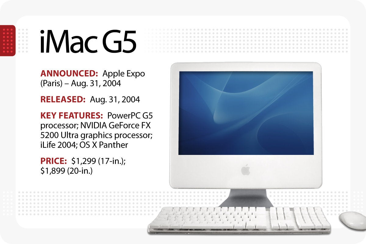 Computerworld > The Evolution of the Macintosh > iMac G5