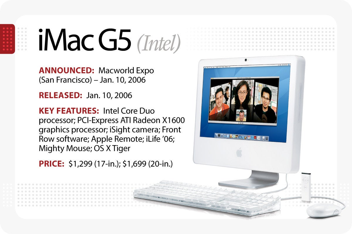 Computerworld > The Evolution of the Macintosh > iMac G5 (Intel)