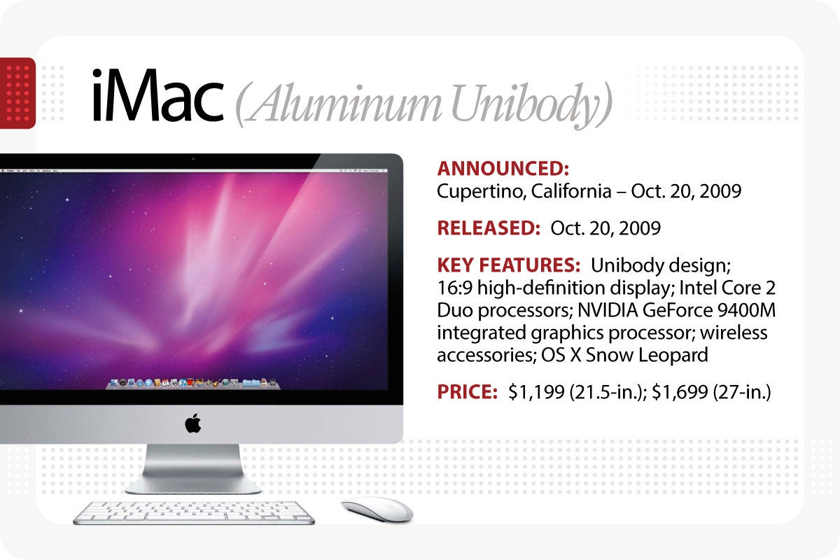 Computerworld > The Evolution of the Macintosh > iMac (Aluminum Unibody)