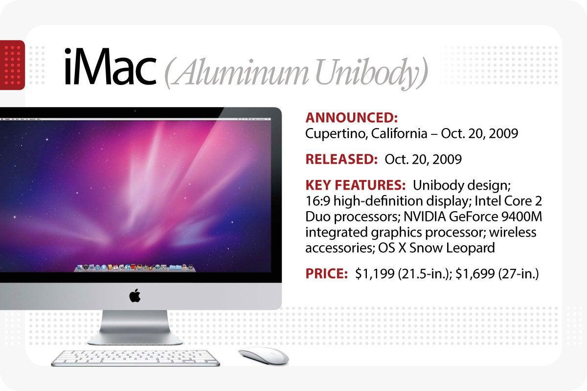 Computerworld > The Evolution of the Macintosh > iMac (Aluminum Unibody)