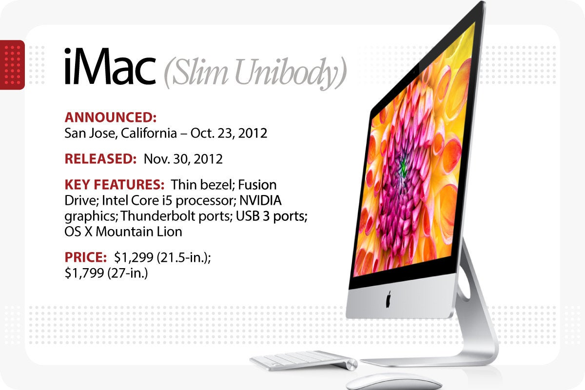 Computerworld > The Evolution of the Macintosh > iMac (Slim Unibody)