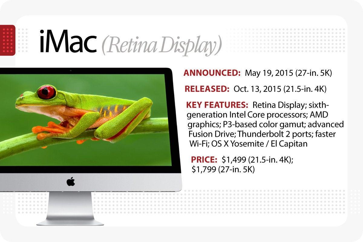 Computerworld > The Evolution of the Macintosh > iMac (Retina Display)
