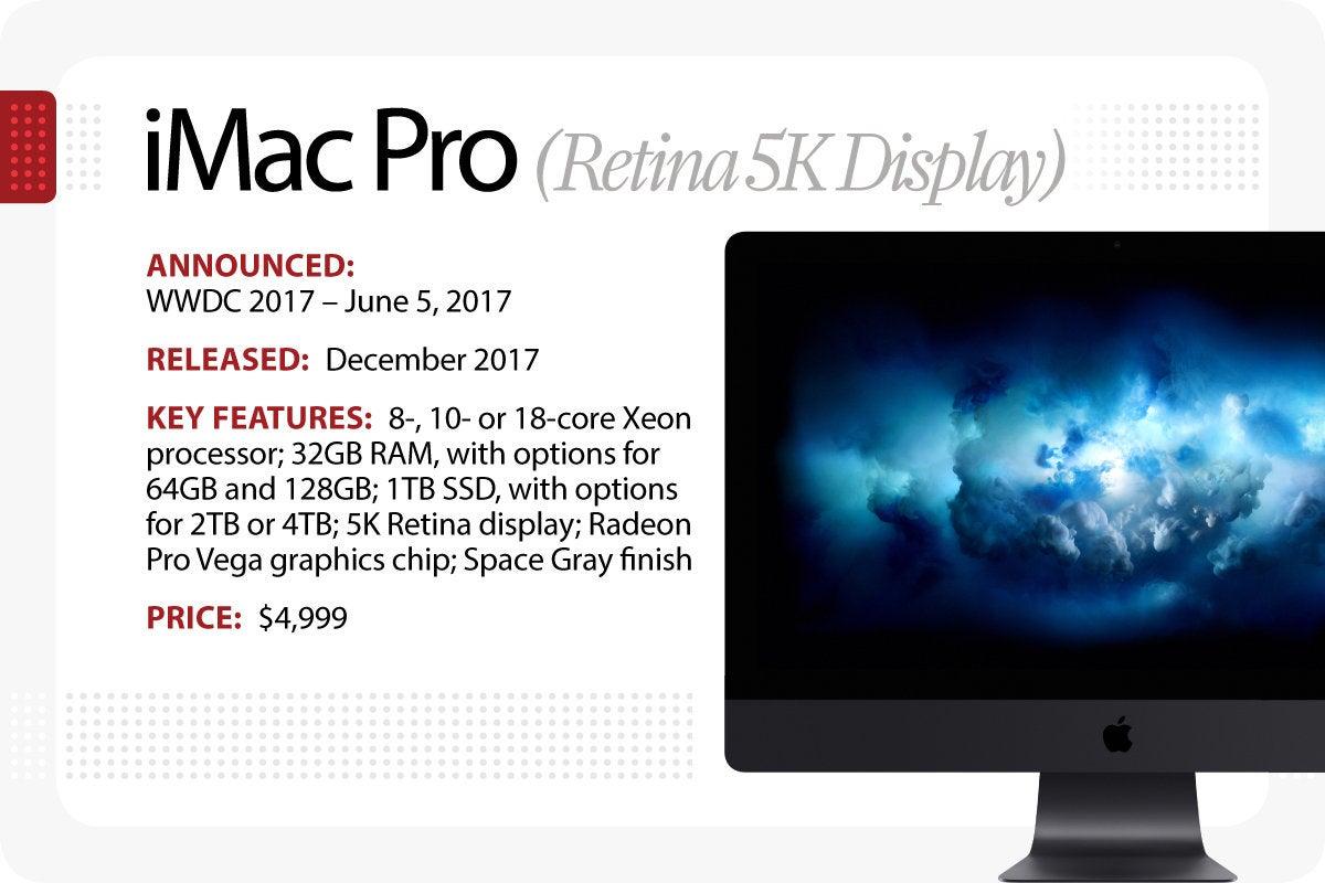 Computerworld > The Evolution of the Macintosh > iMac Pro (Retina 5K Display)