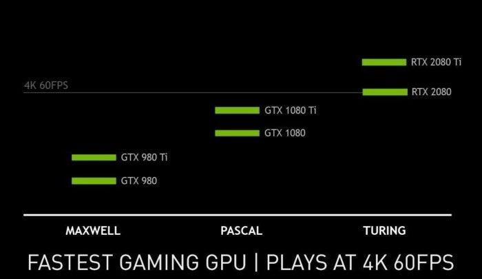 fastest gaming gpu 1700x660px