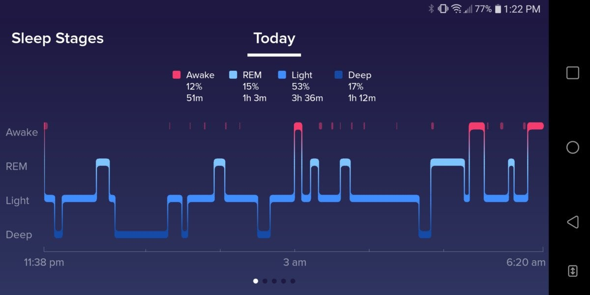 fitbit sleep spages