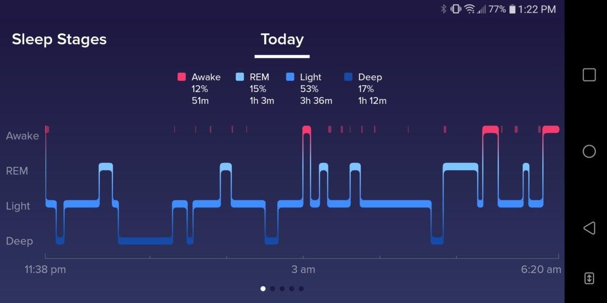 fitbit sleep spages