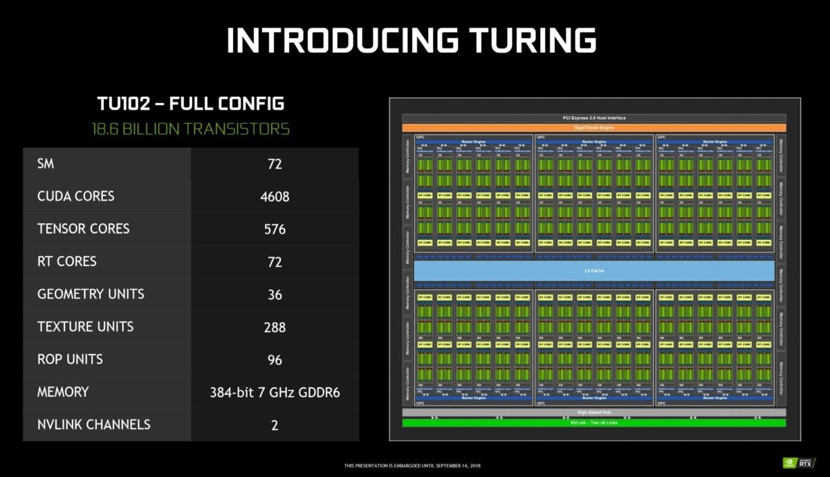Nvidia Turing GPU deep dive: What's inside the radical