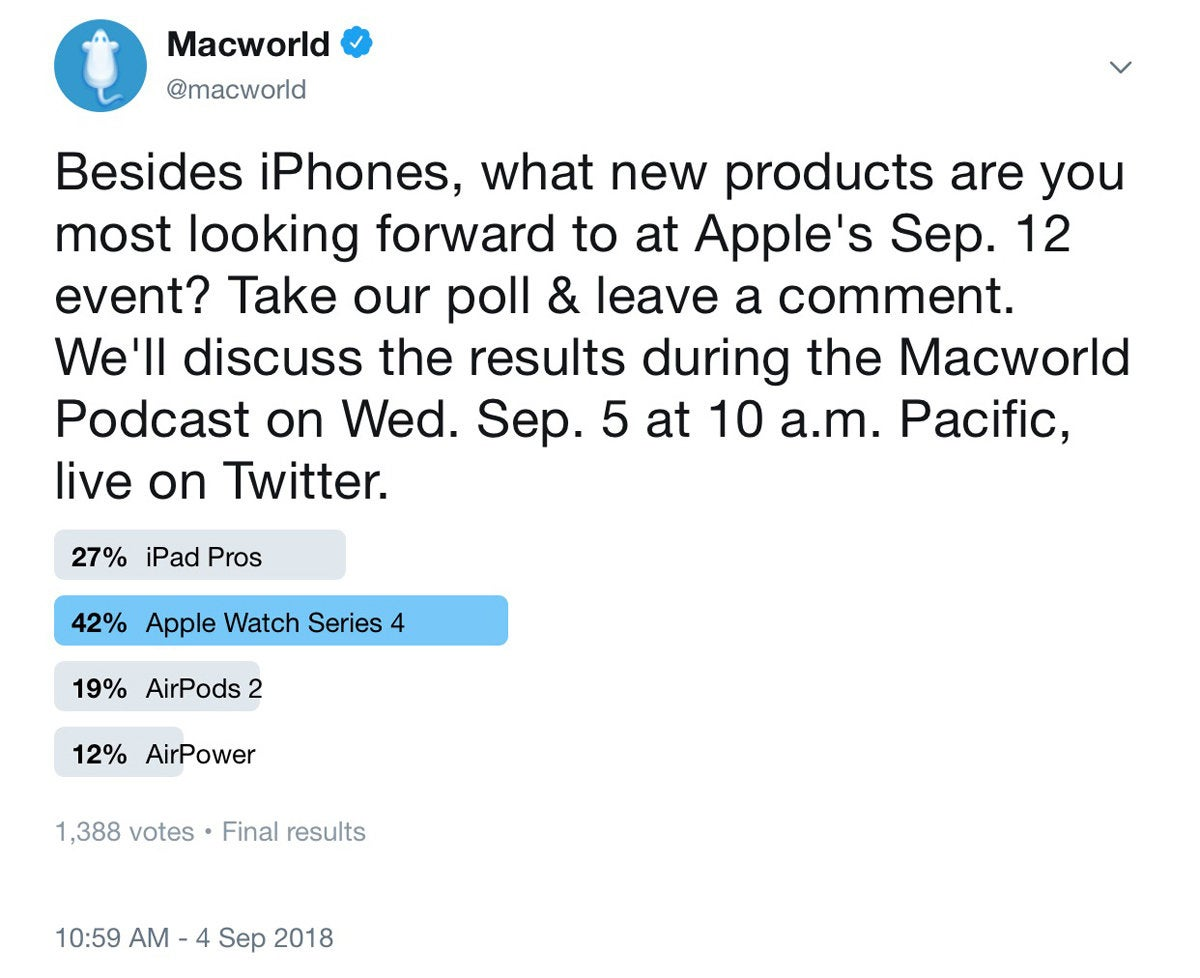 macworld podcast 620 poll results
