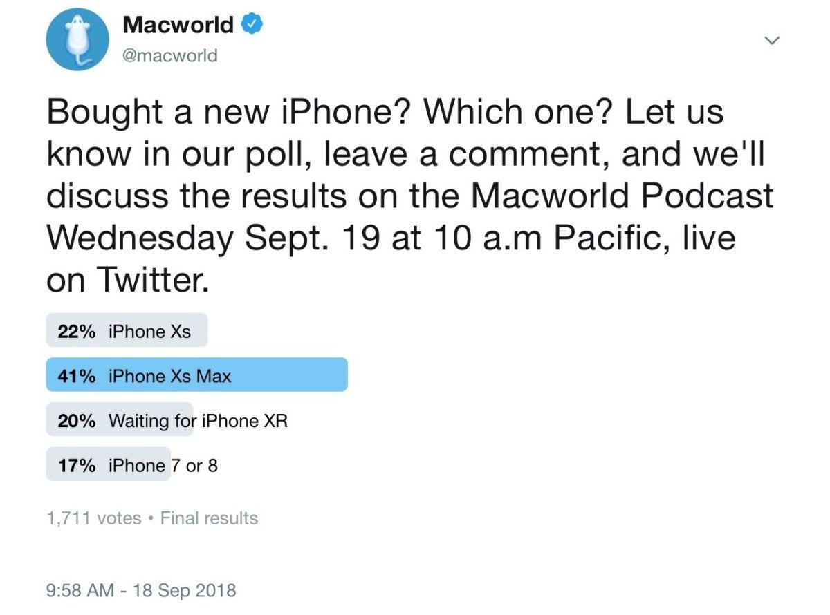 macworld twitter poll 091918